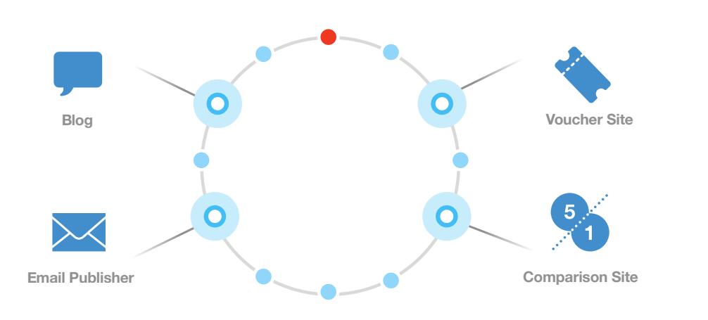 insights-circle
