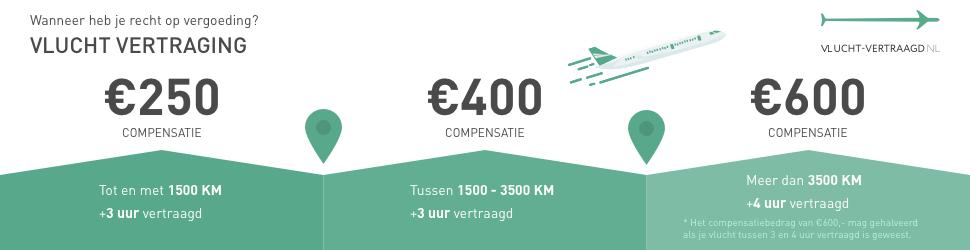Vlucht vertraging NL