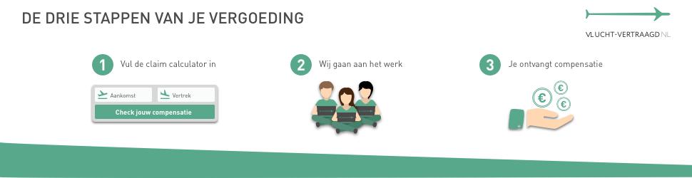 3 Stappen claimproces Vlucht-vertraagd.nl